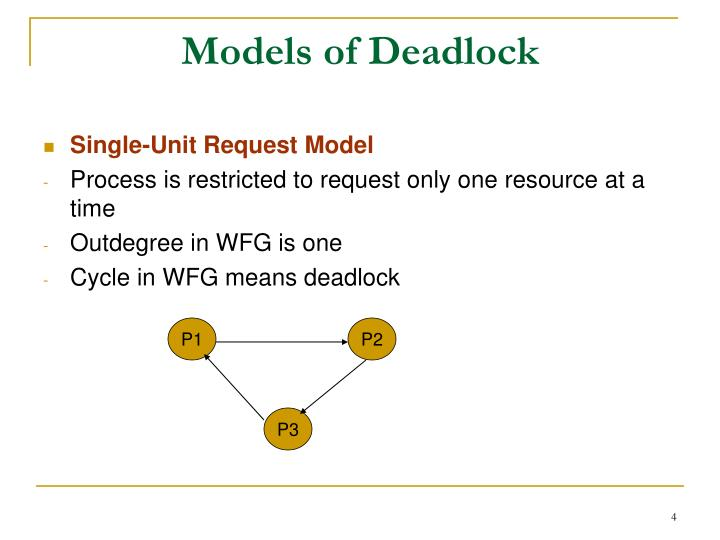 Models of Deadlock