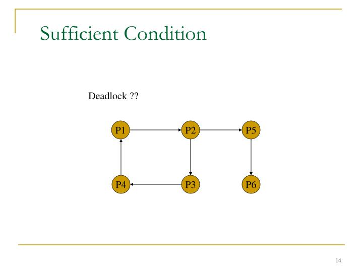 Sufficient Condition