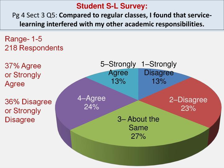 Student S-L Survey: