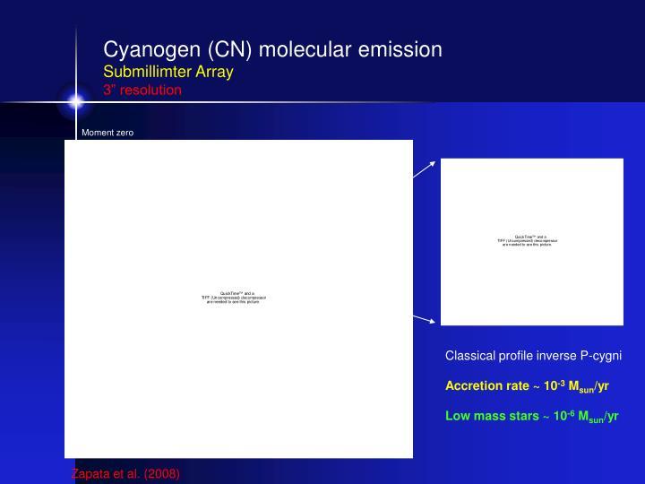 Cyanogen (CN) molecular emission