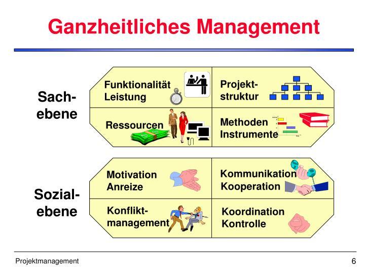 Ganzheitliches Management