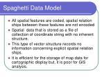spaghetti data model