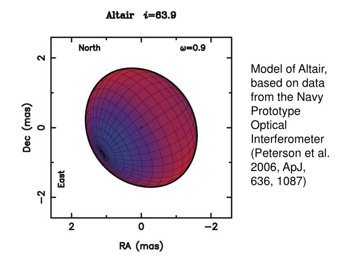 Model of Altair, based on data from the Navy Prototype Optical Interferometer (Peterson et al. 2006, ApJ, 636, 1087)