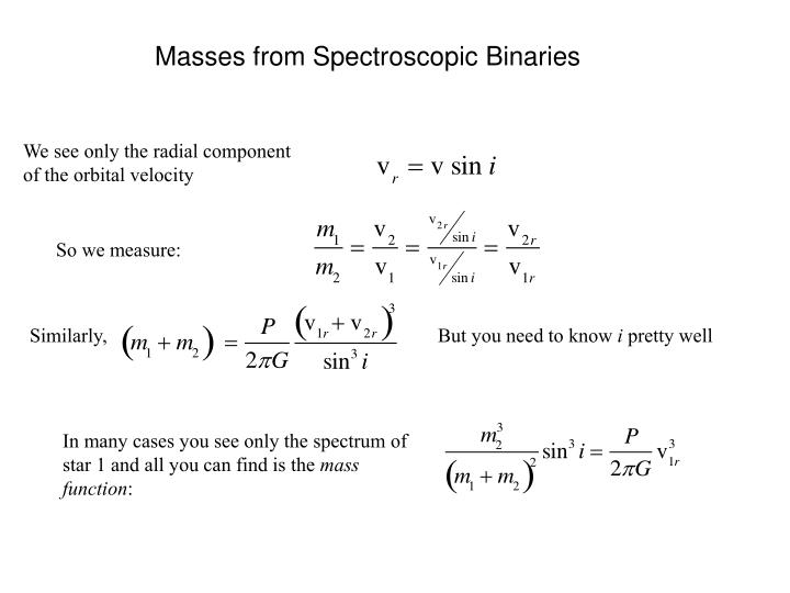 Masses from Spectroscopic Binaries