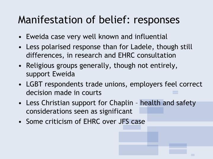 Manifestation of belief: responses