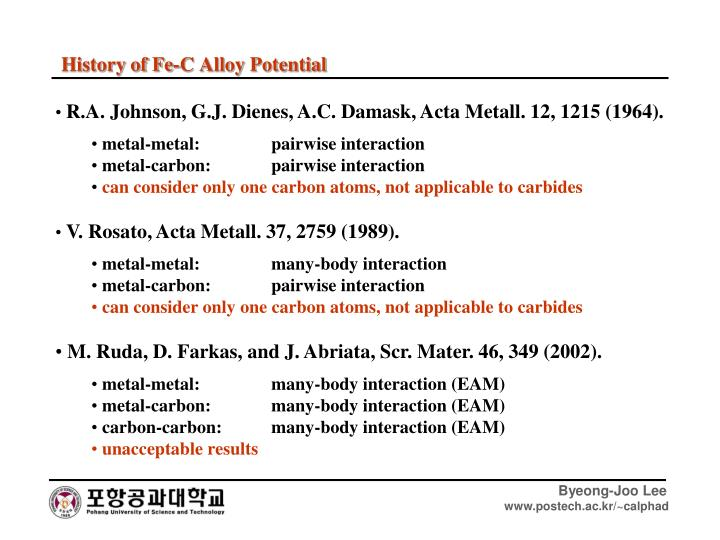 History of Fe-C Alloy Potential