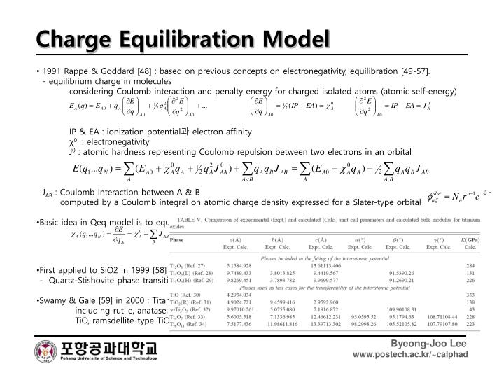 Charge Equilibration Model