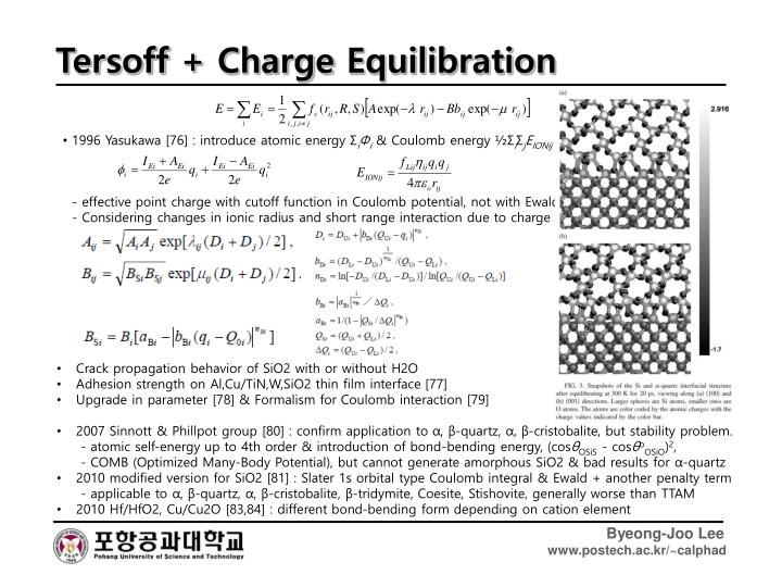 Tersoff + Charge Equilibration