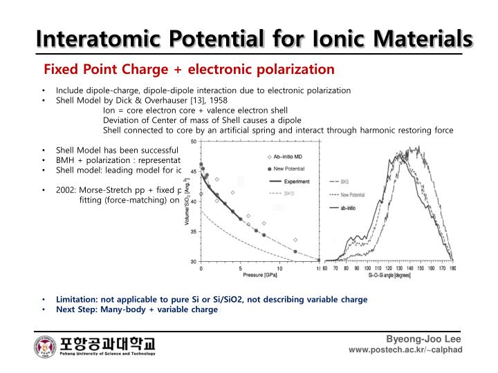 Interatomic Potential for Ionic Materials