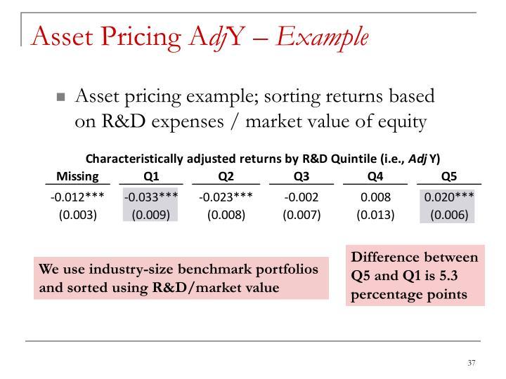 Asset Pricing A