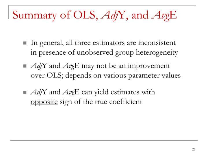 Summary of OLS,