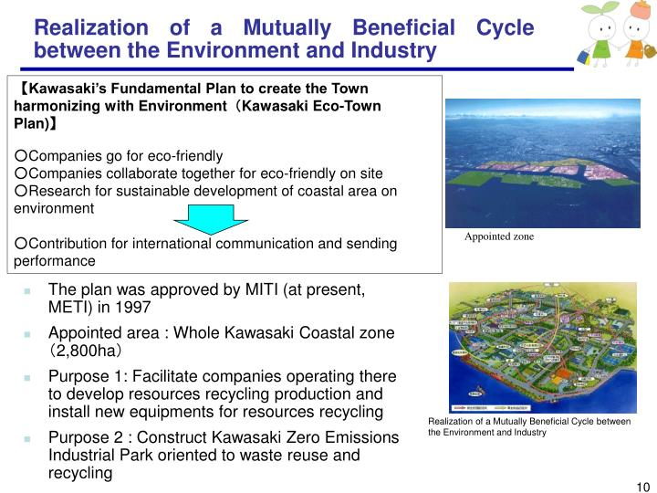 Realization of a Mutually Beneficial Cycle between the Environment and Industry