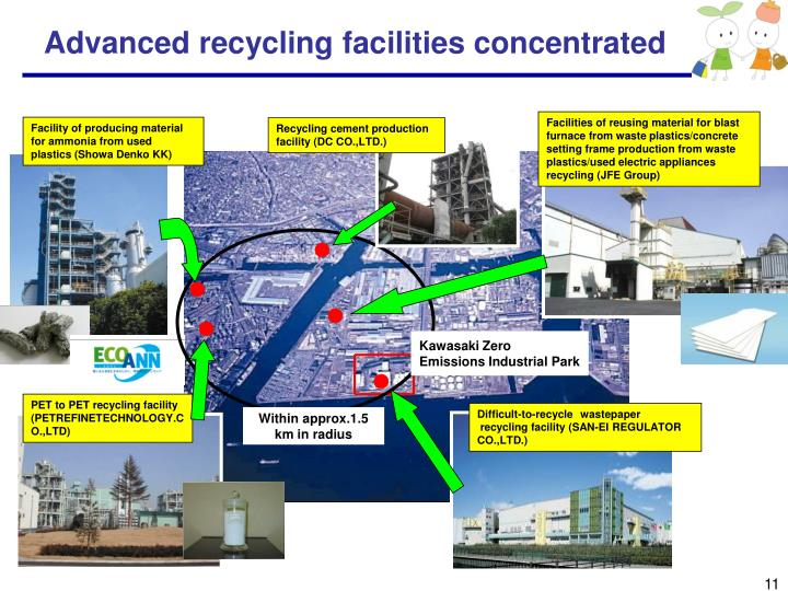 Advanced recycling facilities concentrated