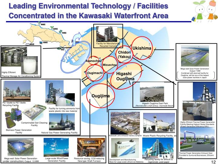 Leading Environmental Technology / Facilities Concentrated in the Kawasaki Waterfront Area