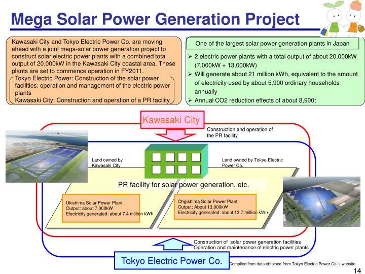 Mega Solar Power Generation Project