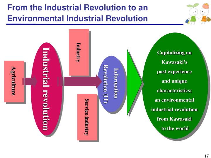 From the Industrial Revolution to an Environmental Industrial Revolution