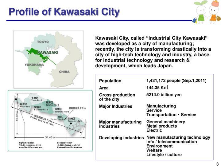 Profile of Kawasaki City
