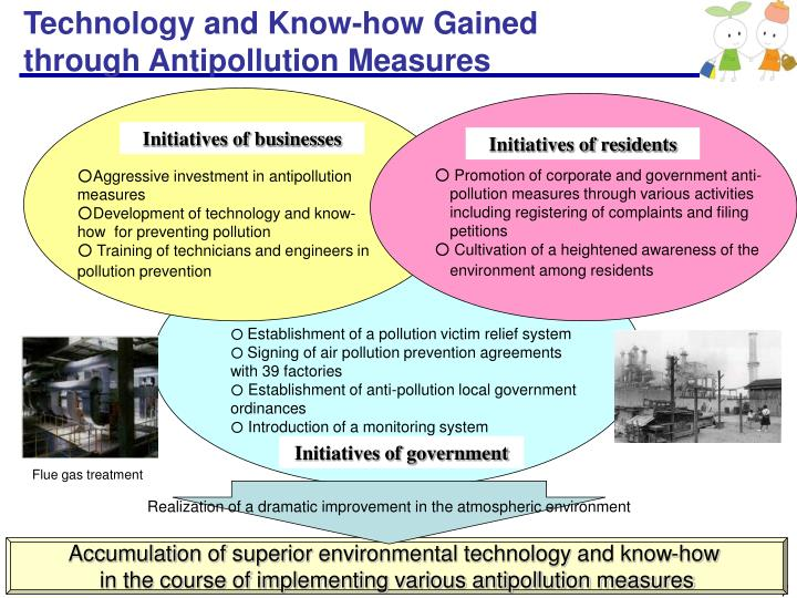 Technology and Know-how Gained through Antipollution Measures