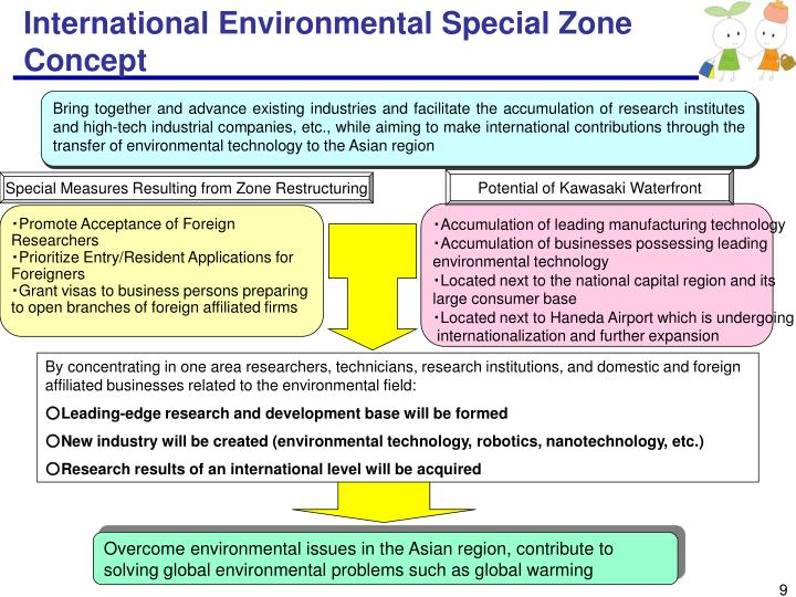 International Environmental Special Zone Concept