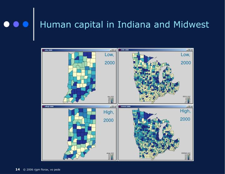 Human capital in Indiana and Midwest