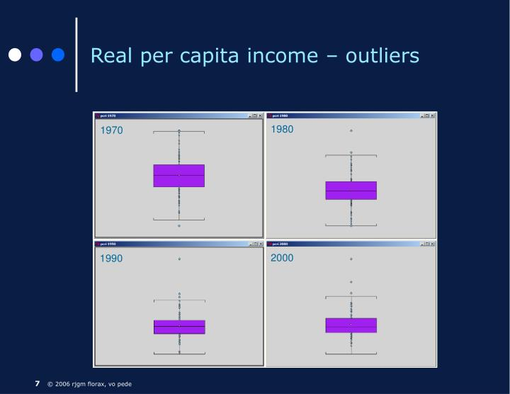 Real per capita income – outliers