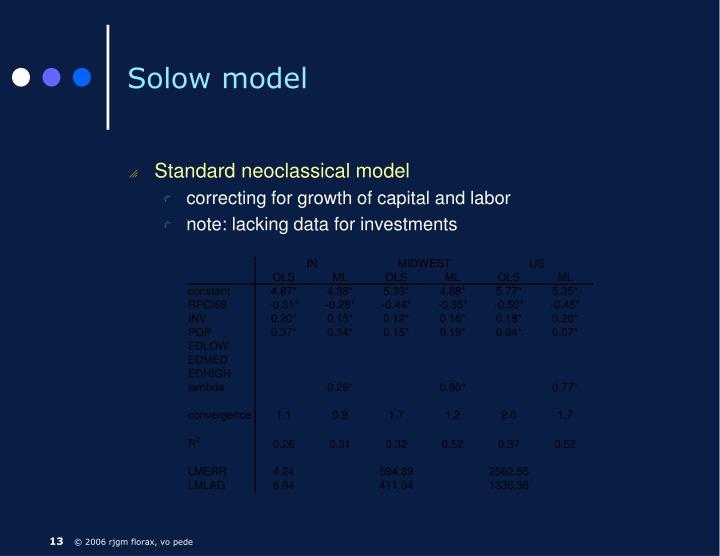 Solow model