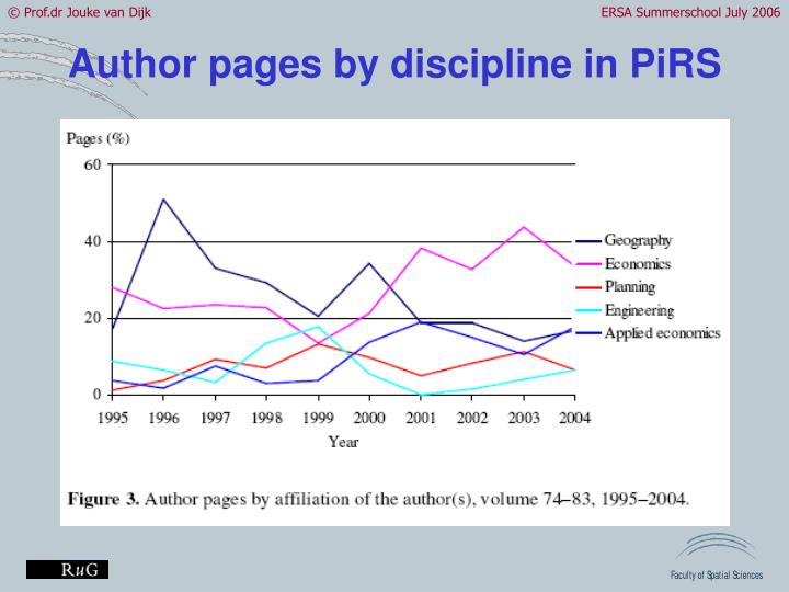 Author pages by discipline in PiRS