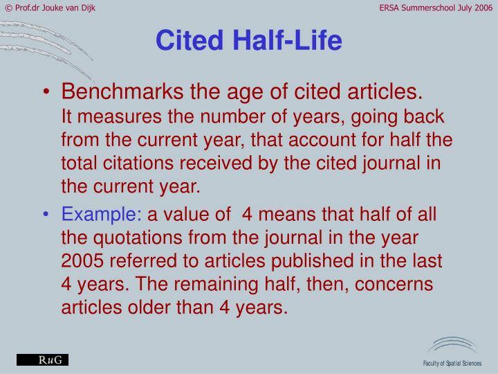 Cited Half-Life