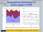 geographical distribution of author pages in pirs