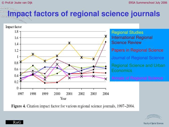 Impact factors of regional science journals