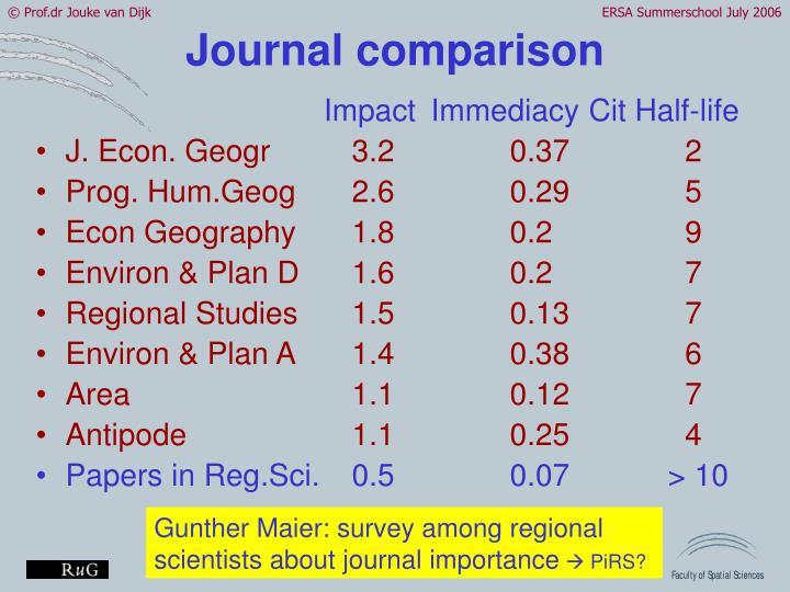 Journal comparison