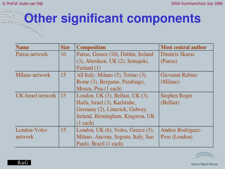 Other significant components