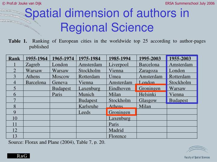 Spatial dimension of authors in Regional Science
