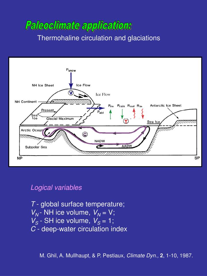 Paleoclimate application: