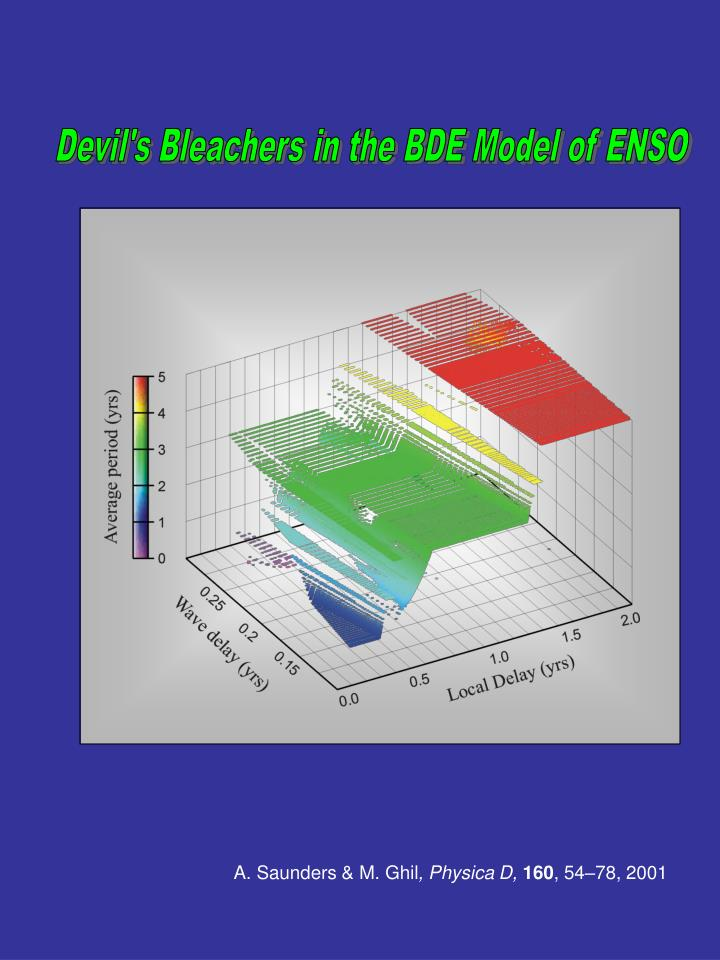 Devil's Bleachers in the BDE Model of ENSO