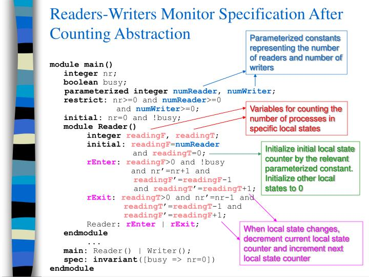 Readers-Writers Monitor Specification After Counting Abstraction