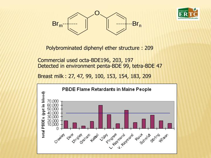 Polybrominated diphenyl ether structure : 209