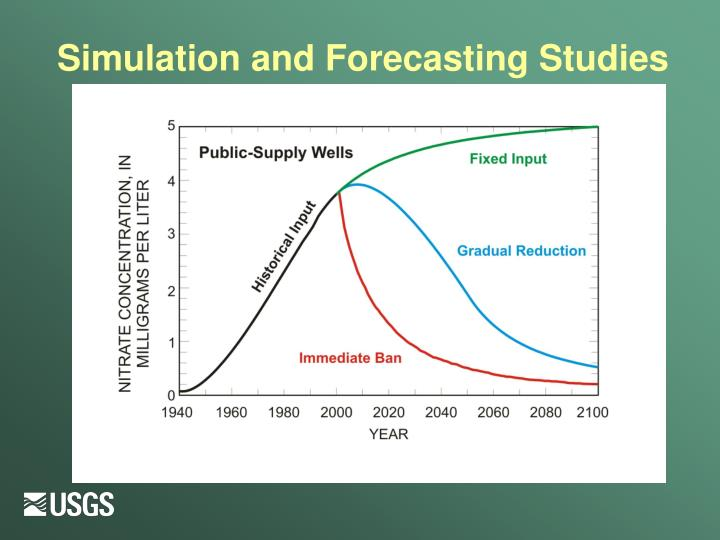 Simulation and Forecasting Studies