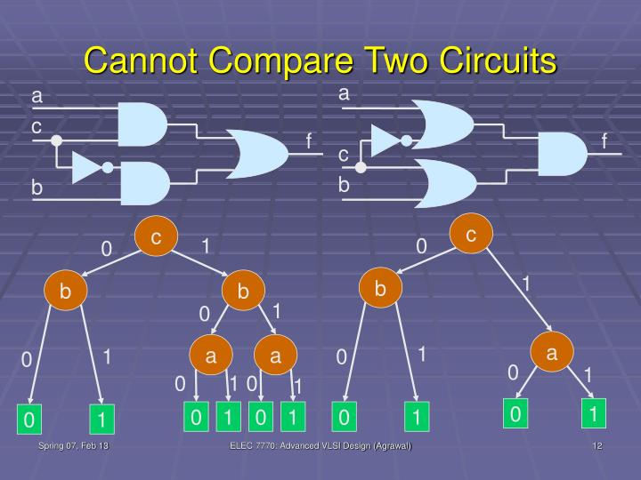 Cannot Compare Two Circuits