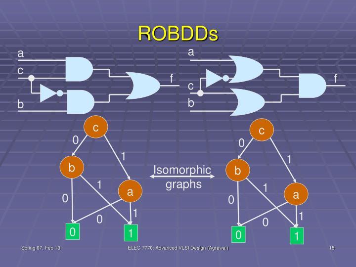 ROBDDs