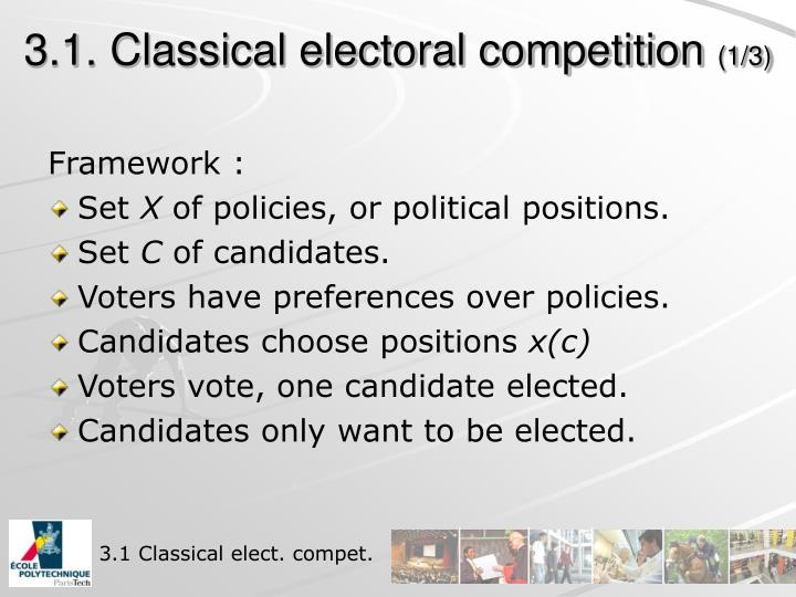 3.1. Classical electoral competition