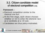 3 2 citizen candidate model of electoral competition 1 2