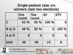 single peaked case 5 6 winners last two elections