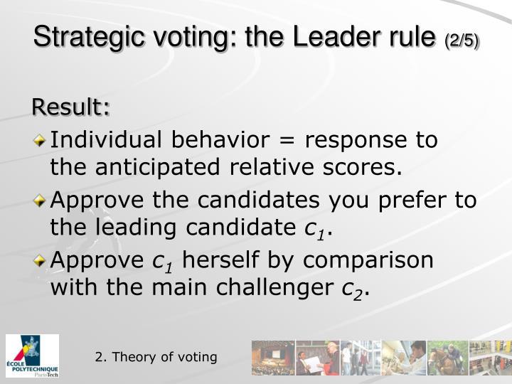 Strategic voting: the Leader rule