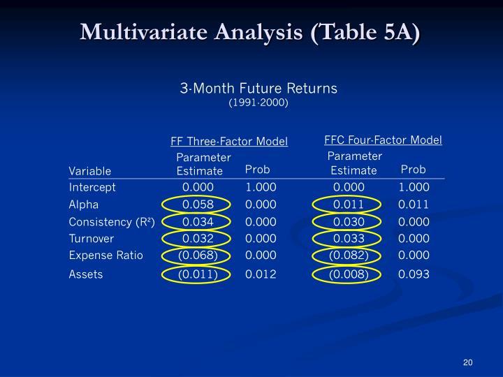 Multivariate Analysis (Table 5A)