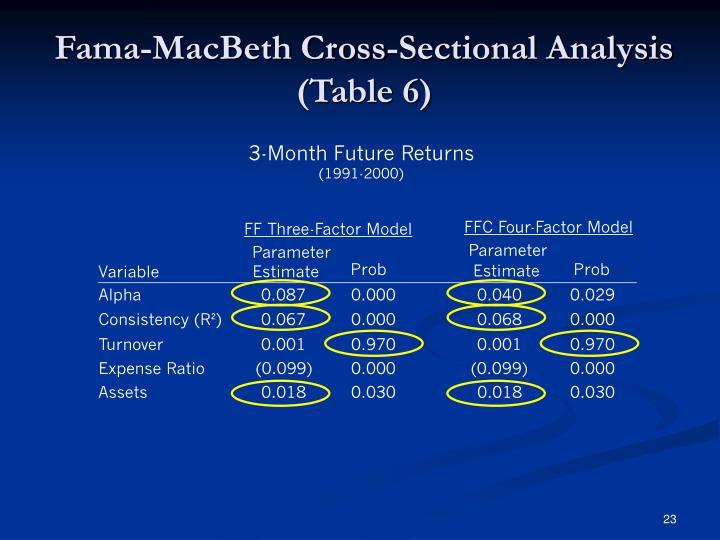 Fama-MacBeth Cross-Sectional Analysis