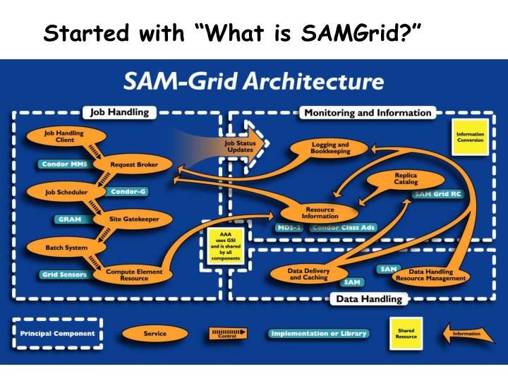 "Started with ""What is SAMGrid?"""