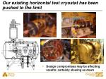 our existing horizontal test cryostat has been pushed to the limit