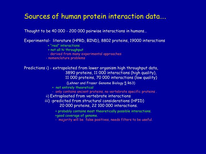 Sources of human protein interaction data….