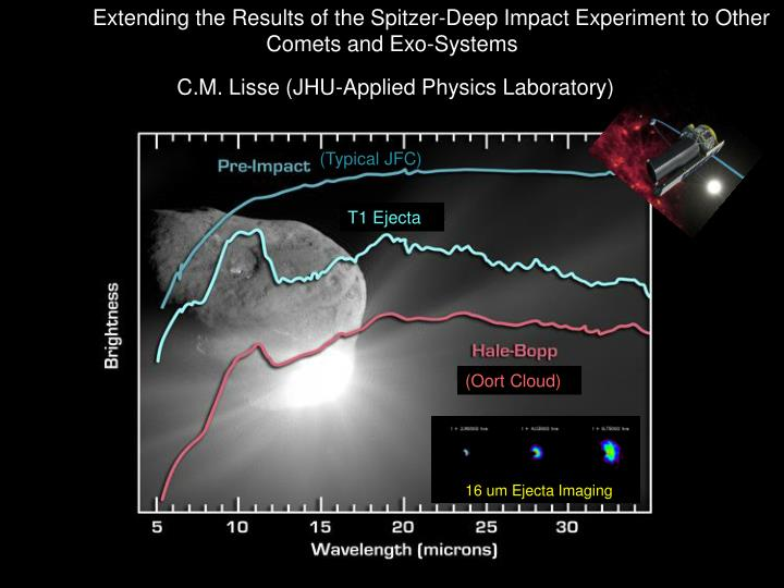 Extending the Results of the Spitzer-Deep Impact Experiment to Other Comets and Exo-Systems